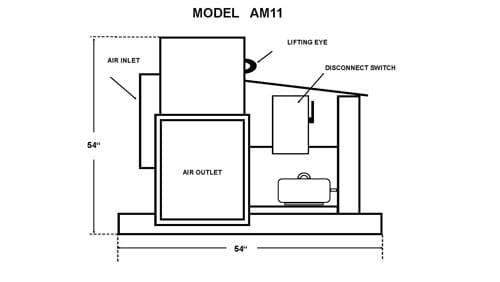 AM 11 Air Mover