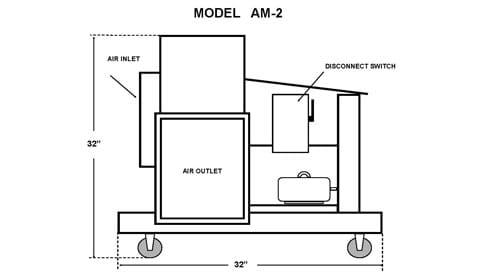 AM 2 Air Mover