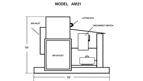 AM 21 Air Mover