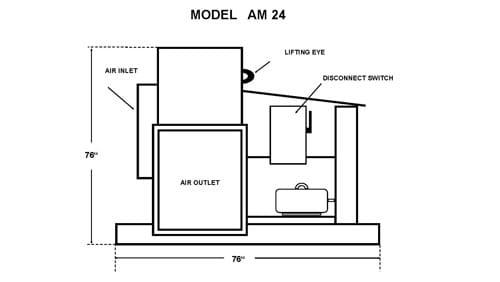AM 24 Air Mover