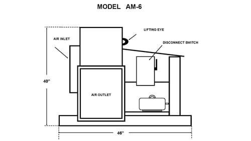AM-6 Air Mover