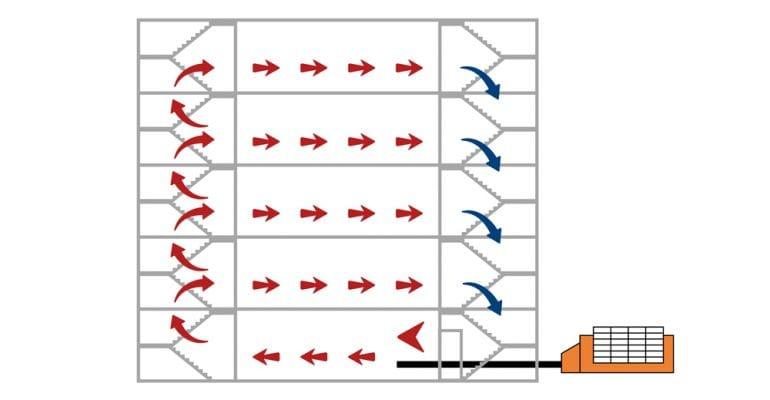 Airflow Fuel Efficiency